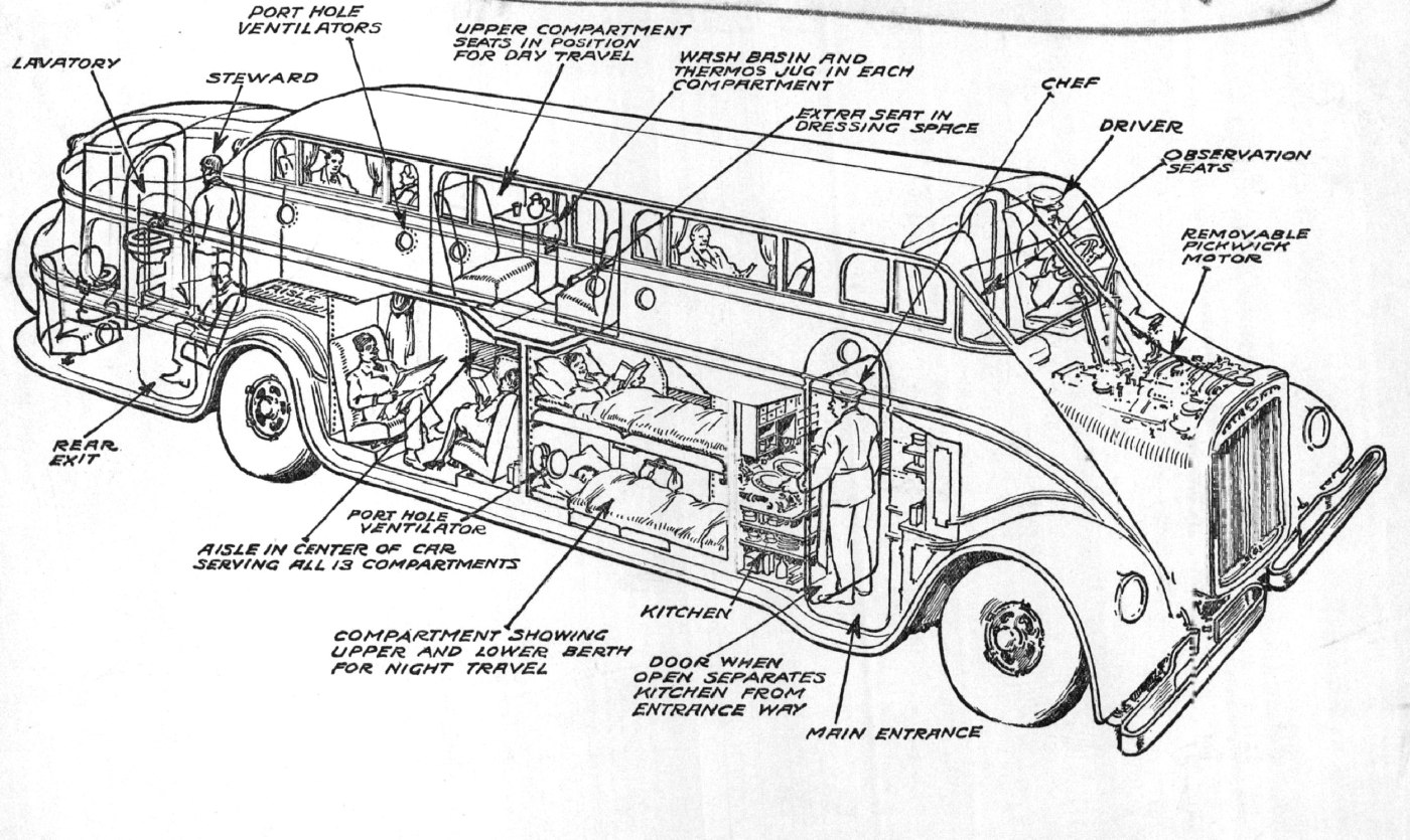 A Luxury Sleeper Bus